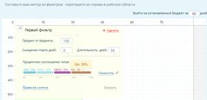 Автоматизированное продвижение сайта в поисковых системах